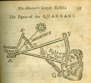 Image for The Mariner's Compass Rectified Containing Tables, Shewing the True Hour of the Day, the Sun Being Upon Any Point of the Compass: with the True Time of the Rising and Setting of the Sun and Stars, and the Points of the Compass ...